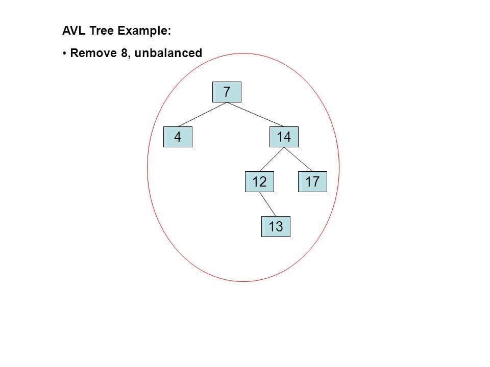 AVL Tree Example: Remove 8, unbalanced 7 4 14 12 17 13