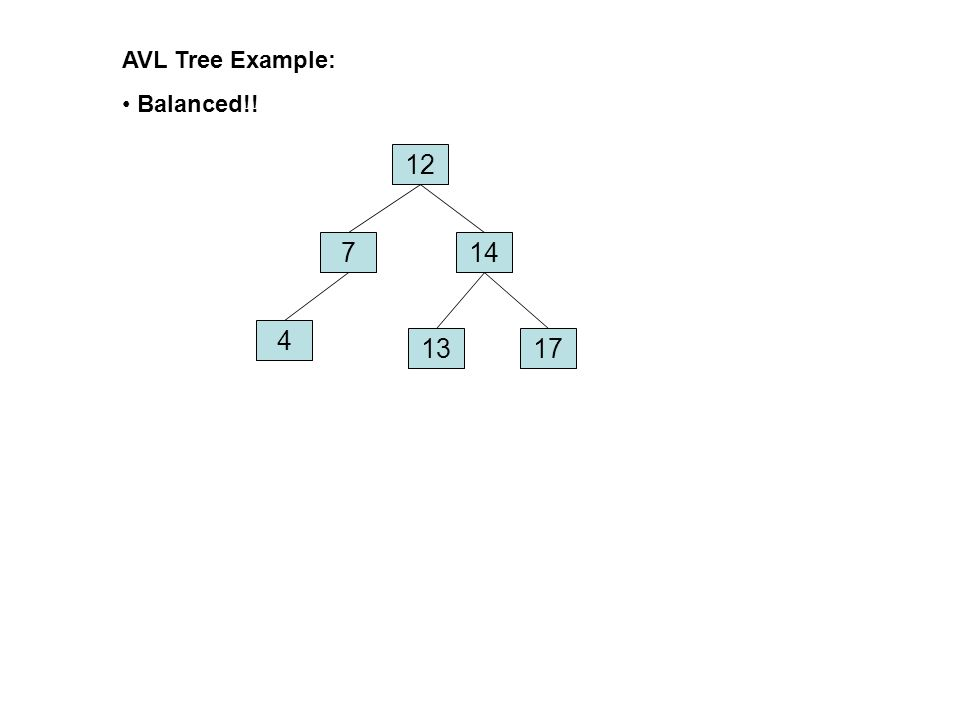 AVL Tree Example: Balanced!! 12 7 14 4 13 17
