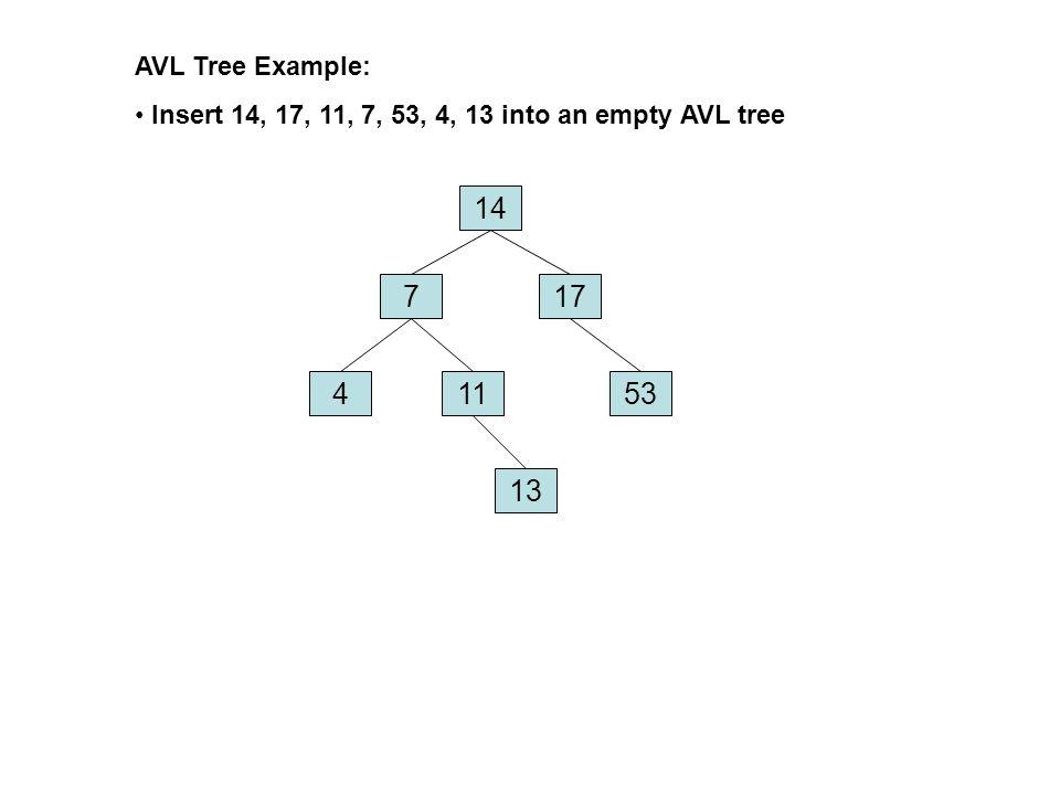 AVL Tree Example: Insert 14, 17, 11, 7, 53, 4, 13 into an empty AVL tree 14 7 17 4 11 53 13