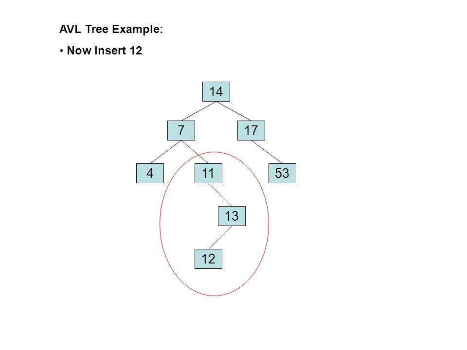 AVL Tree Example: Now insert 12 14 7 17 4 11 53 13 12