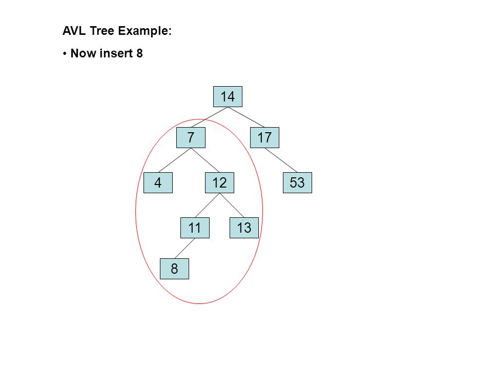 AVL Tree Example: Now insert 8 14 7 17 4 12 53 11 13 8