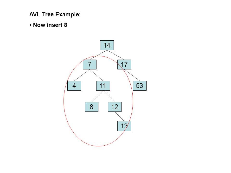 AVL Tree Example: Now insert 8 14 7 17 4 11 53 8 12 13