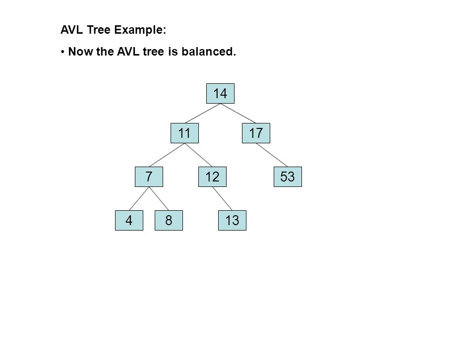 AVL Tree Example: Now the AVL tree is balanced. 14 11 17 7 12 53 4 8 13