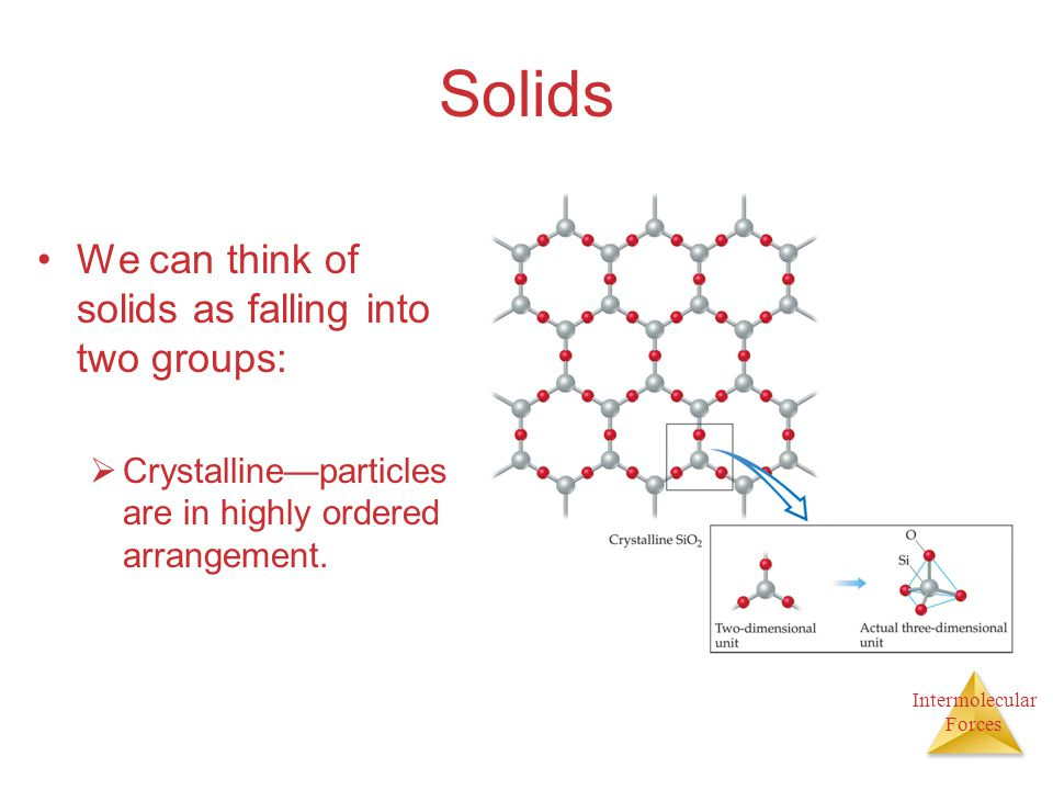 Solids We can think of solids as falling into two groups: