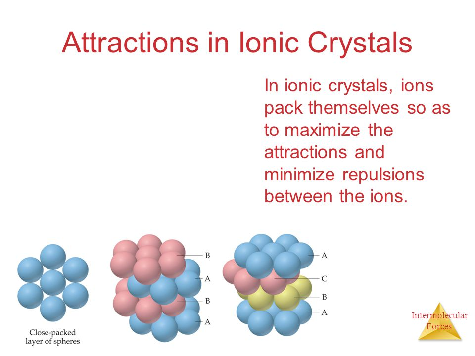Attractions in Ionic Crystals