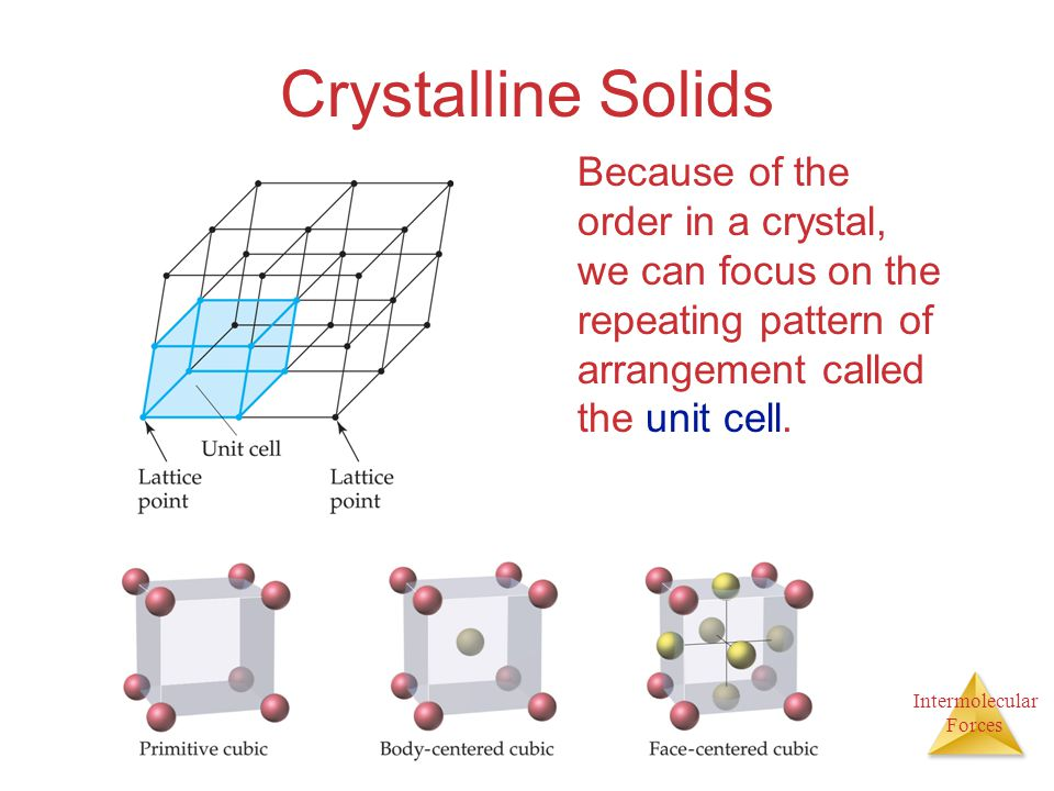 Crystalline Solids Because of the order in a crystal, we can focus on the repeating pattern of arrangement called the unit cell.