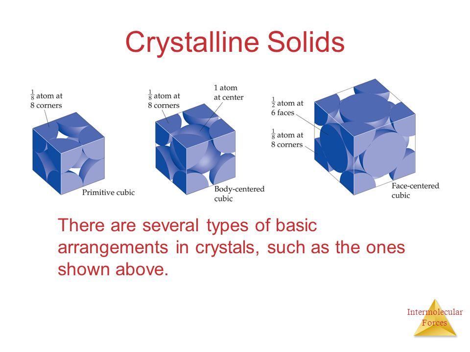 Crystalline Solids There are several types of basic arrangements in crystals, such as the ones shown above.