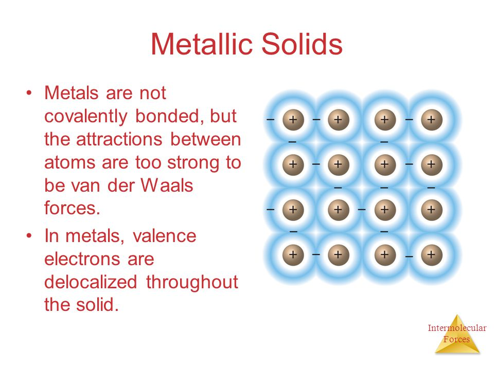 Metallic Solids Metals are not covalently bonded, but the attractions between atoms are too strong to be van der Waals forces.