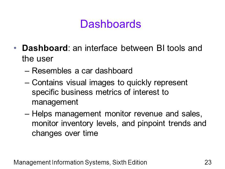 Dashboards Dashboard: an interface between BI tools and the user