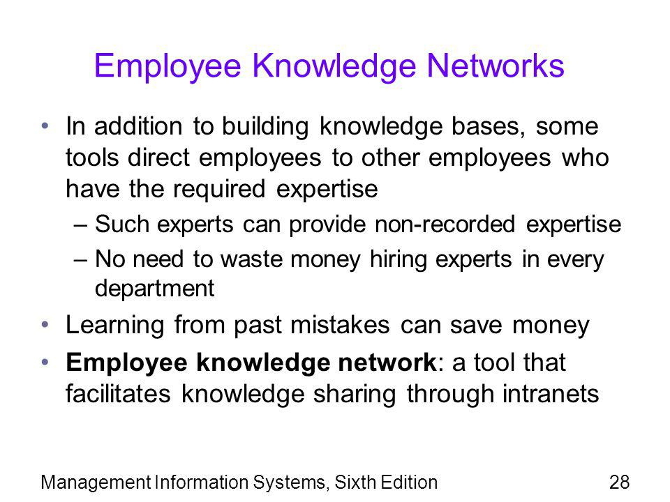 Employee Knowledge Networks