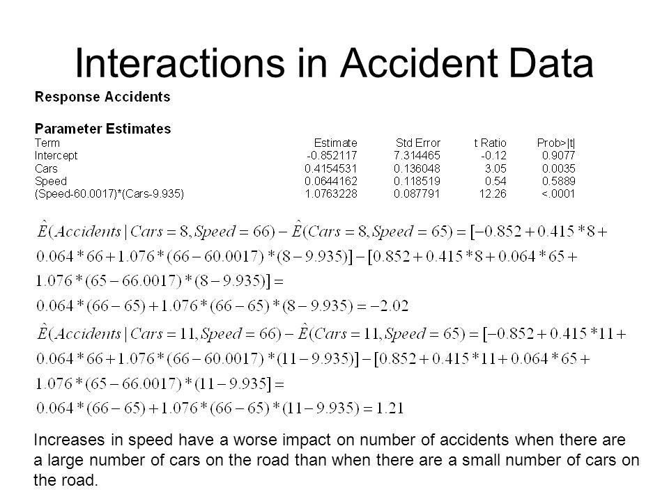 Interactions in Accident Data