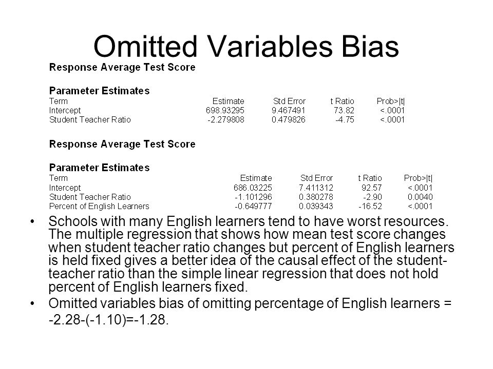Omitted Variables Bias