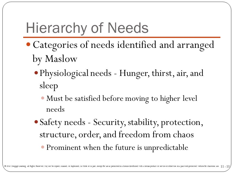 Hierarchy of Needs Categories of needs identified and arranged by Maslow. Physiological needs - Hunger, thirst, air, and sleep.