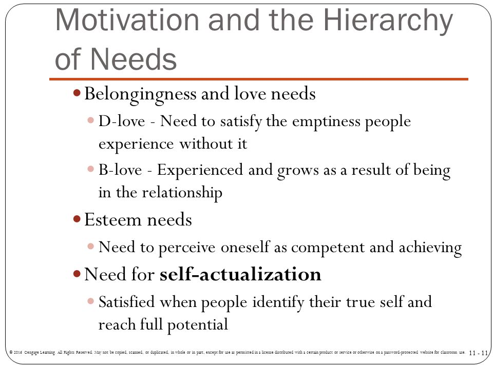 Motivation and the Hierarchy of Needs