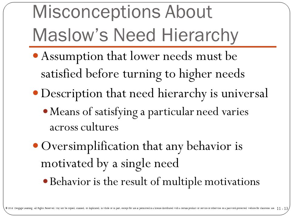 Misconceptions About Maslow's Need Hierarchy