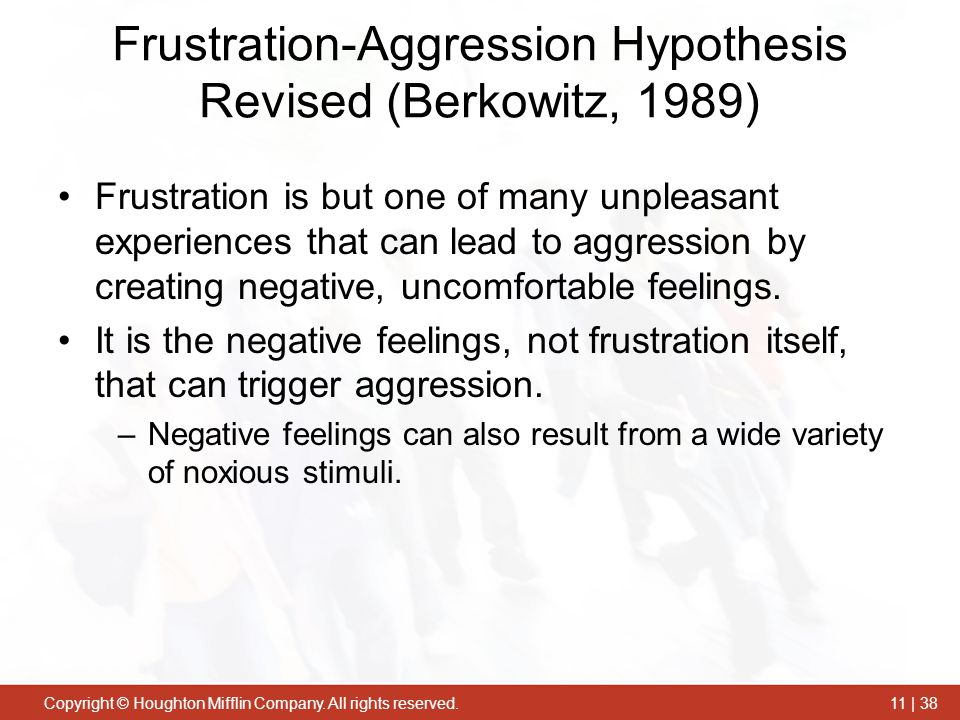 Frustration-Aggression Hypothesis Revised (Berkowitz, 1989)