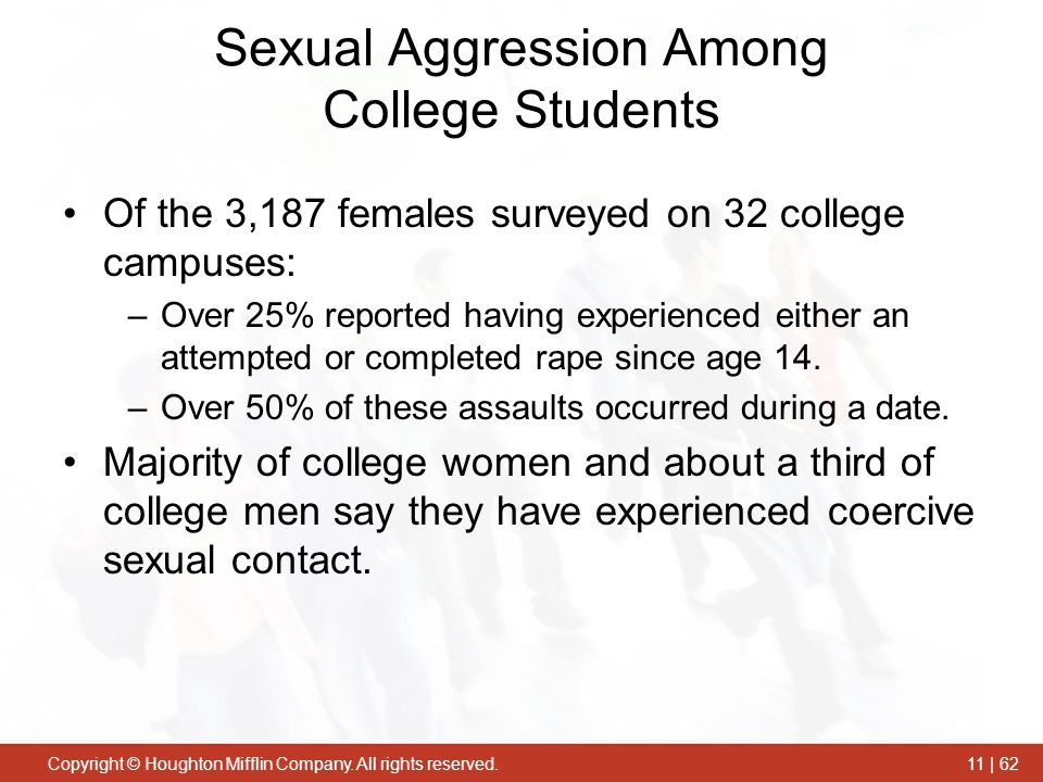 Sexual Aggression Among College Students