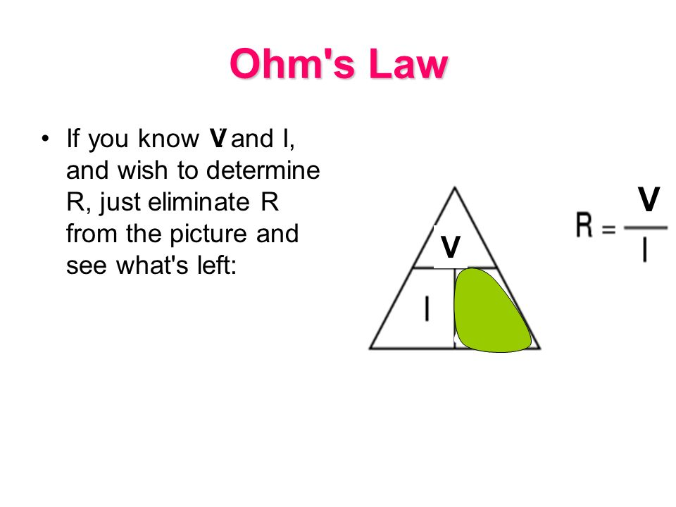Ohm s Law If you know E and I, and wish to determine R, just eliminate R from the picture and see what s left: