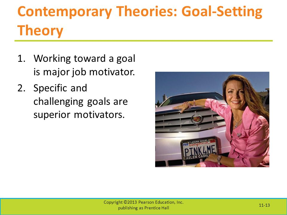 Contemporary Theories: Goal-Setting Theory