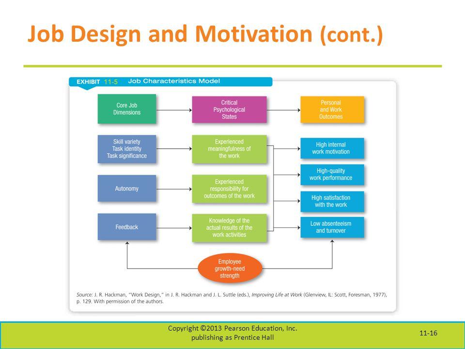 Job Design and Motivation (cont.)