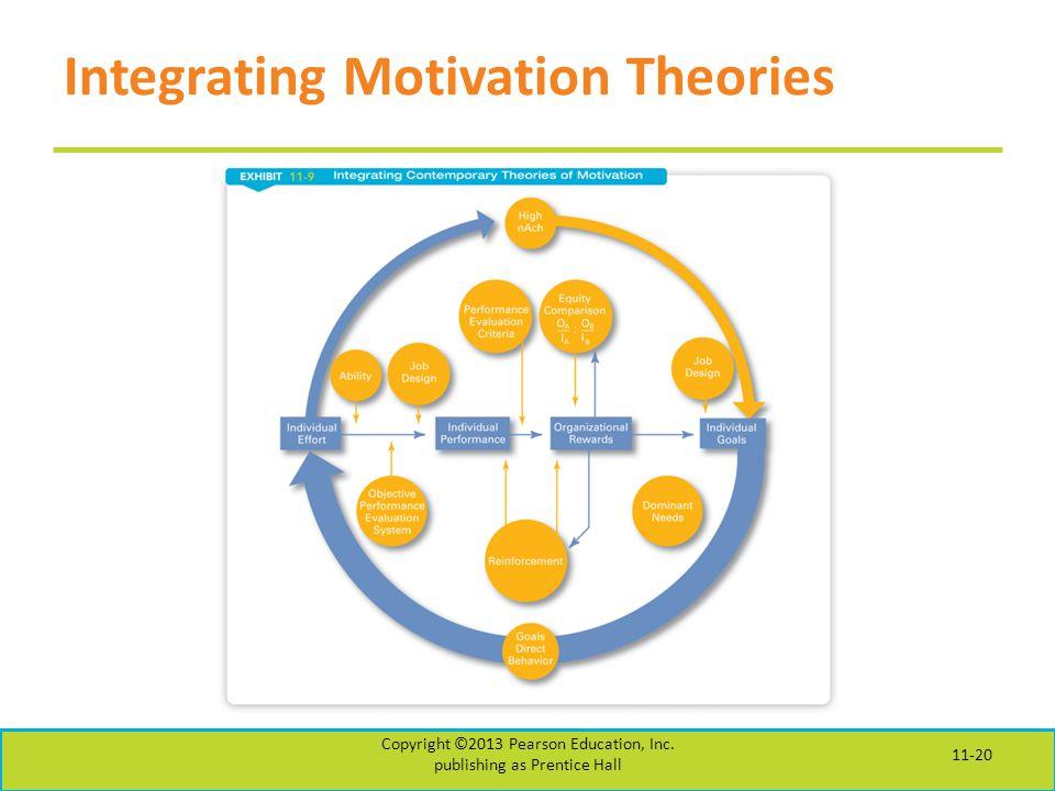 Integrating Motivation Theories
