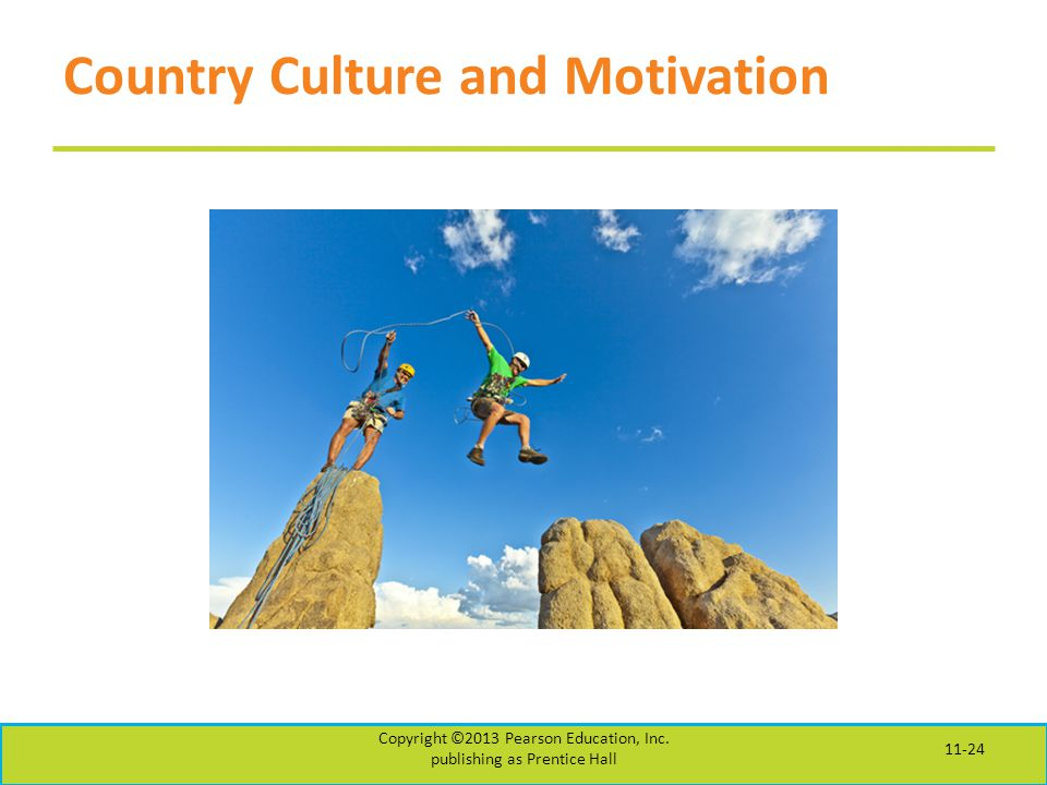 Country Culture and Motivation