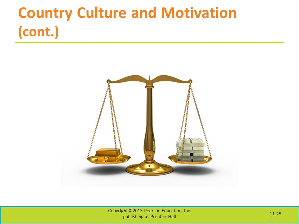 Country Culture and Motivation (cont.)