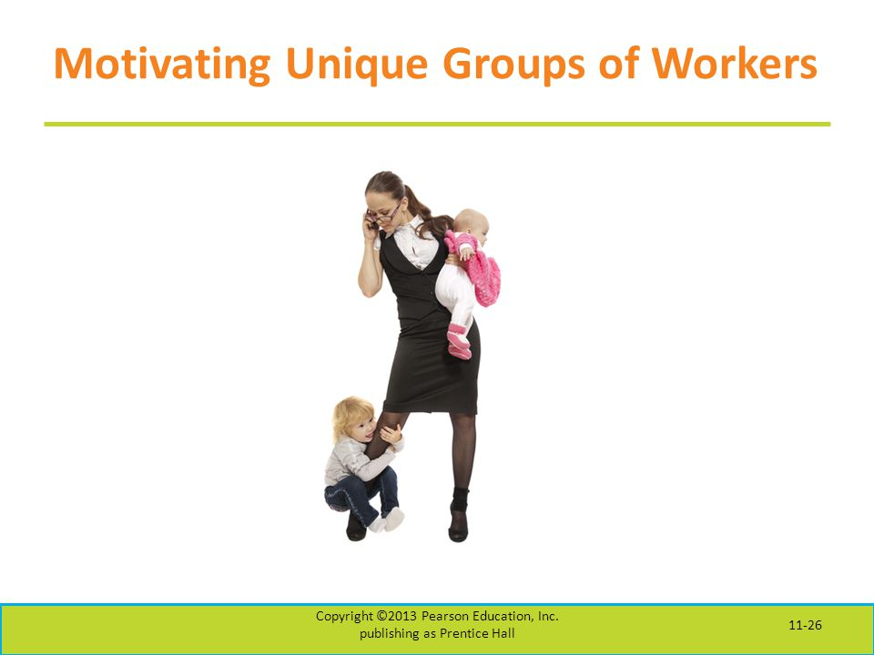 Motivating Unique Groups of Workers