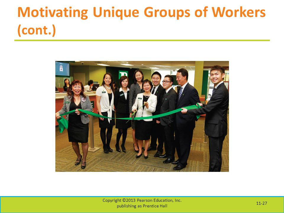 Motivating Unique Groups of Workers (cont.)
