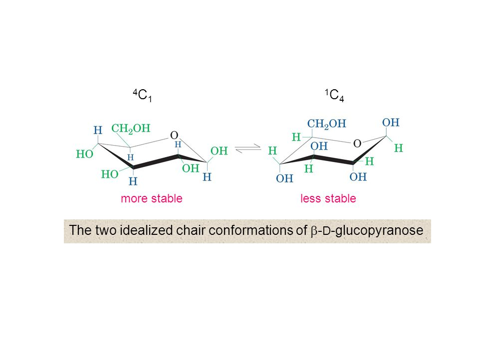 The two idealized chair conformations of b-D-glucopyranose