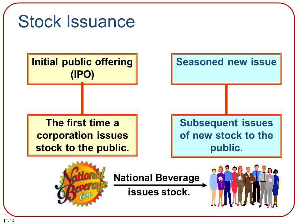 Stock Issuance Initial public offering (IPO)