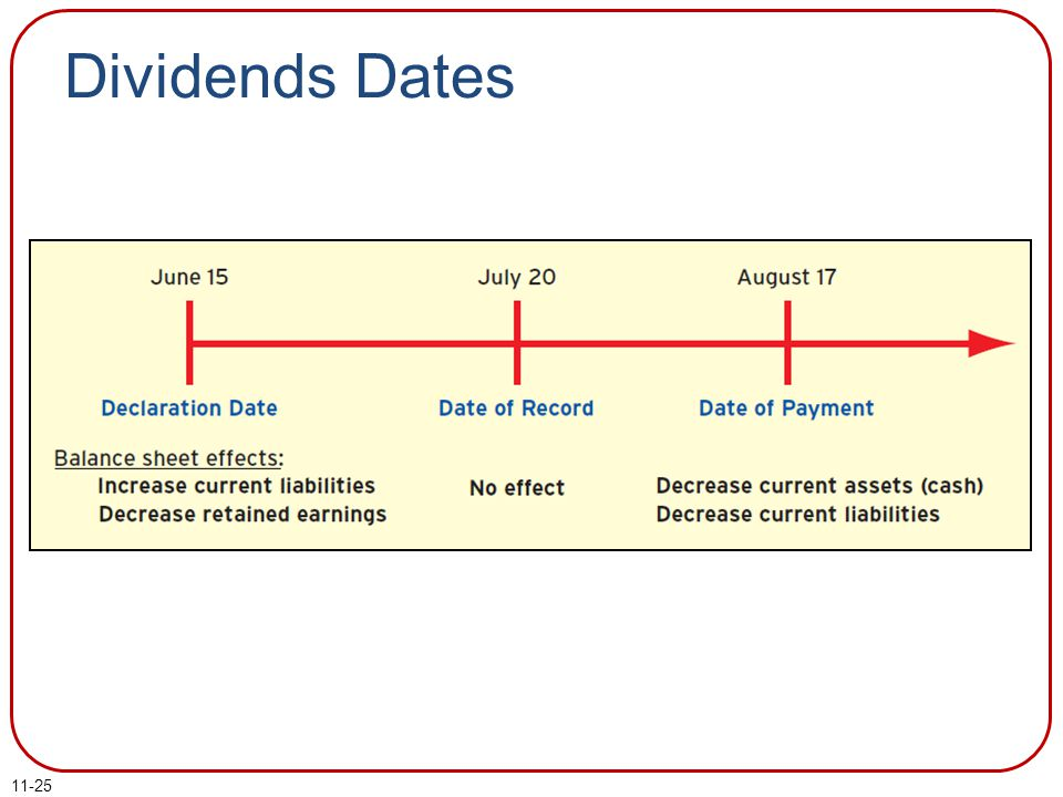 Dividends Dates There are three important dates to remember when discussing dividends:  The declaration date.
