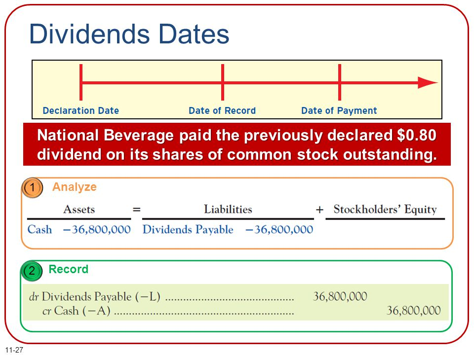 Dividends Dates National Beverage paid the previously declared $0.80 dividend on its shares of common stock outstanding.