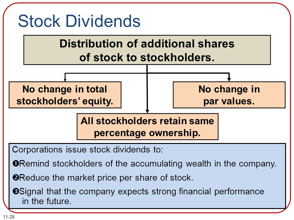 Distribution of additional shares of stock to stockholders.