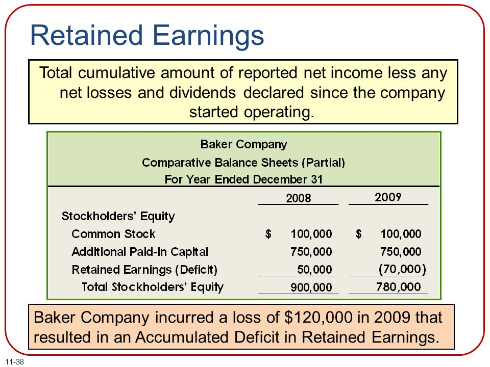 Retained Earnings Total cumulative amount of reported net income less any net losses and dividends declared since the company started operating.