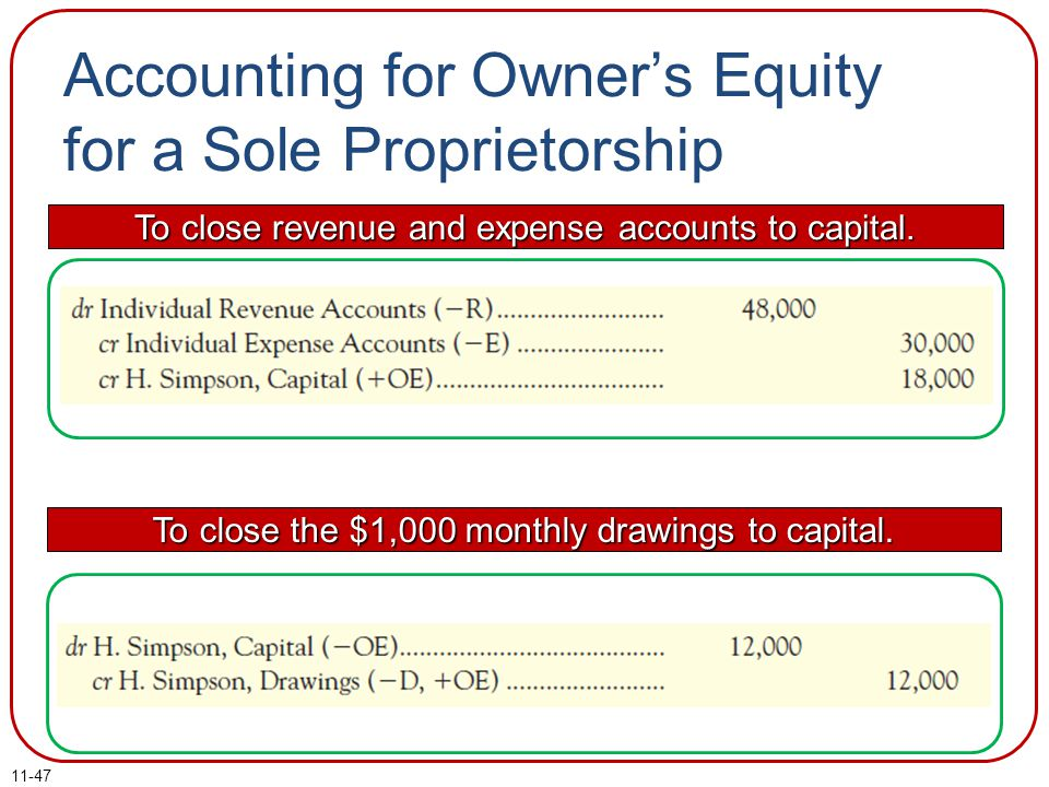 Accounting for Owner's Equity for a Sole Proprietorship
