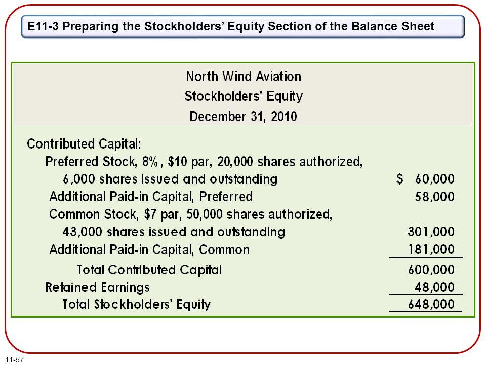 40,000 shares × ($11 – $7) + 3,000 shares × ($14 – $7)
