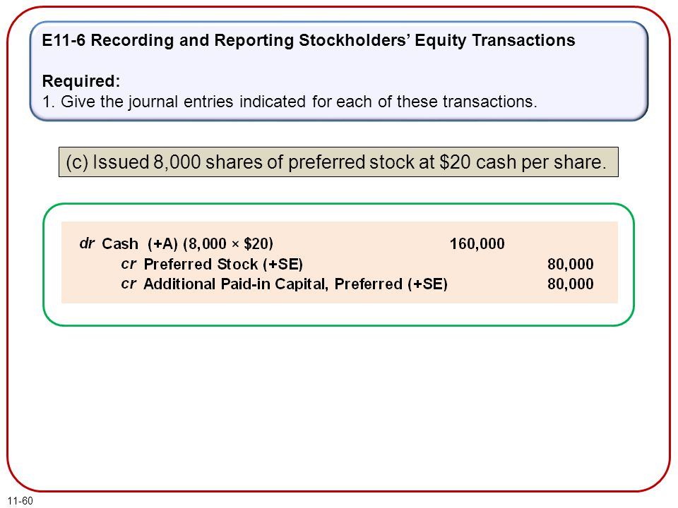 (c) Issued 8,000 shares of preferred stock at $20 cash per share.