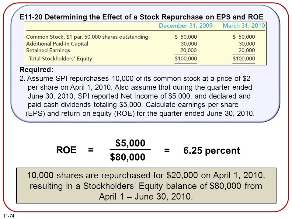 E11-20 Determining the Effect of a Stock Repurchase on EPS and ROE