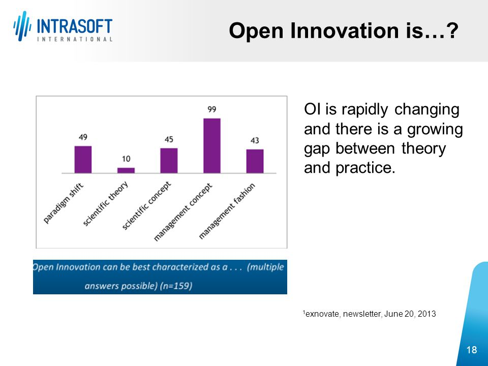 Open Innovation is… Open Innovation can be best characterized as a …1.