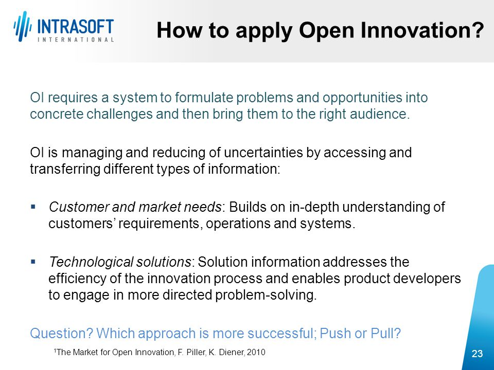 How to apply Open Innovation