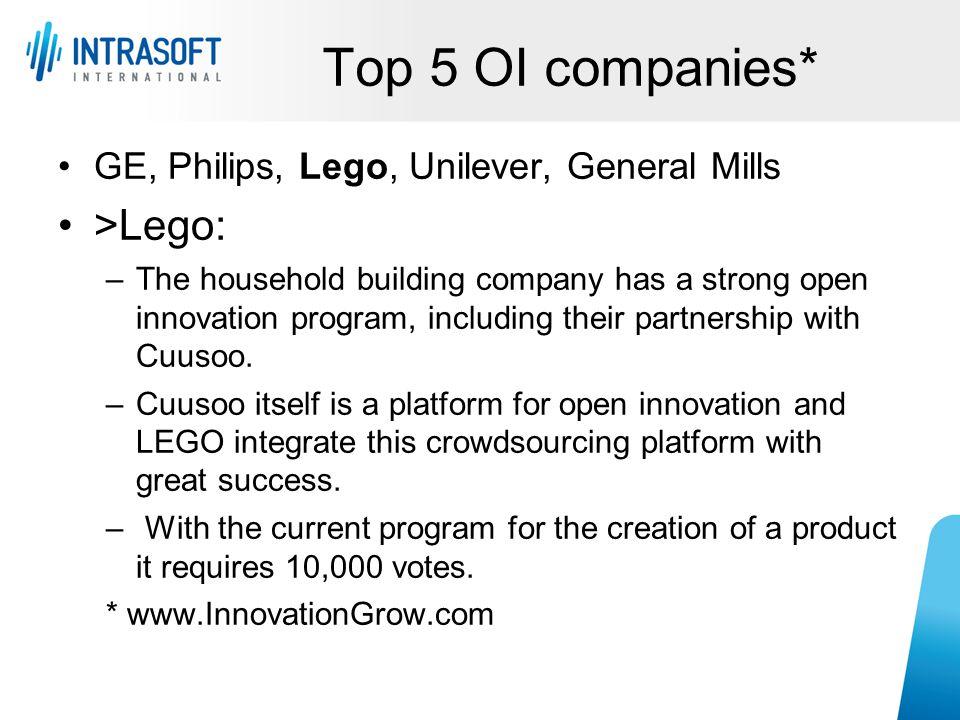 Top 5 OI companies* >Lego: