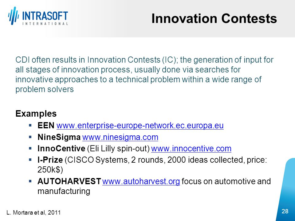 Innovation Contests Examples