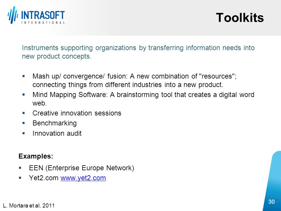 Toolkits Instruments supporting organizations by transferring information needs into new product concepts.