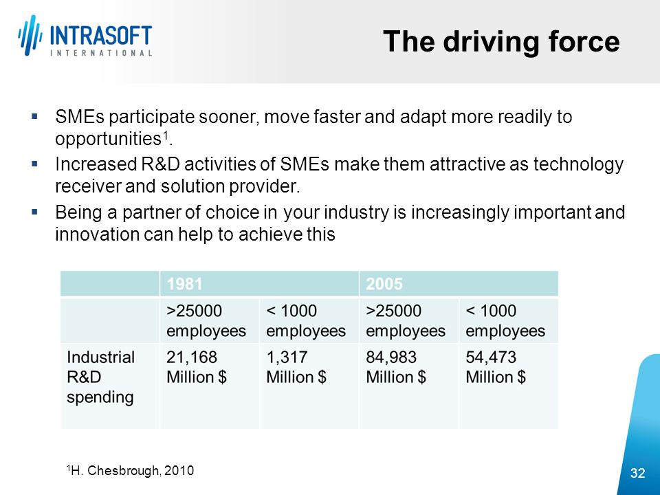 The driving force SMEs participate sooner, move faster and adapt more readily to opportunities1.