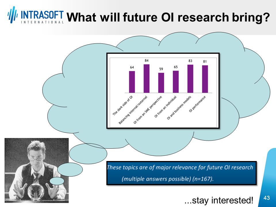 What will future OI research bring