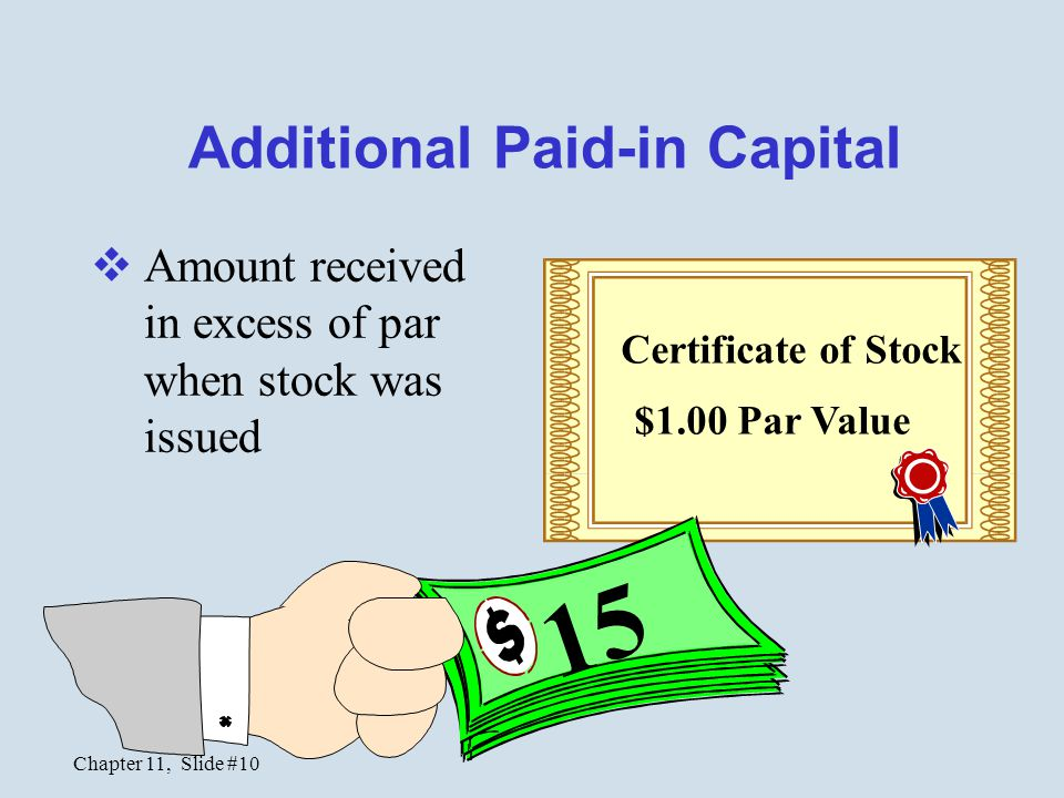 Additional Paid-in Capital