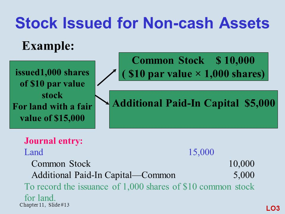 Stock Issued for Non-cash Assets