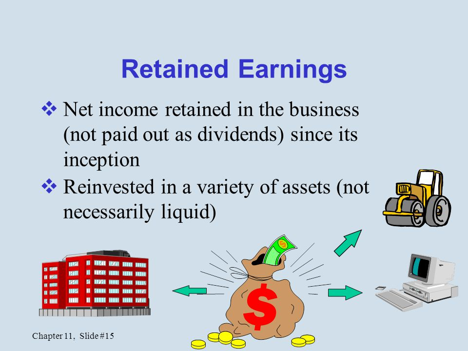 Retained Earnings Net income retained in the business (not paid out as dividends) since its inception.