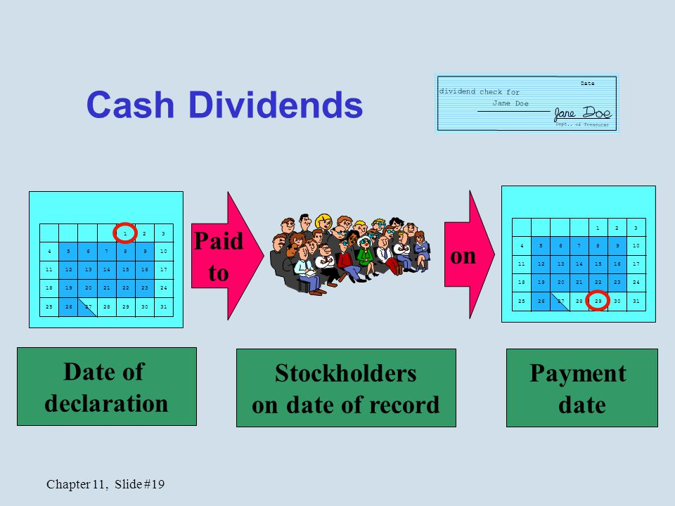 Cash Dividends Payment date on Date of declaration Paid to